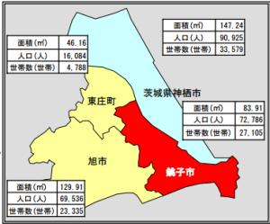 choshichiiki