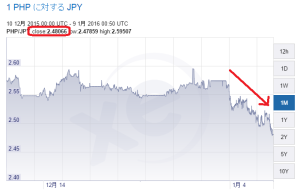 phpjpy