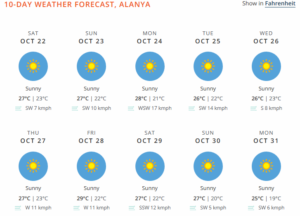 alanya10daysweather